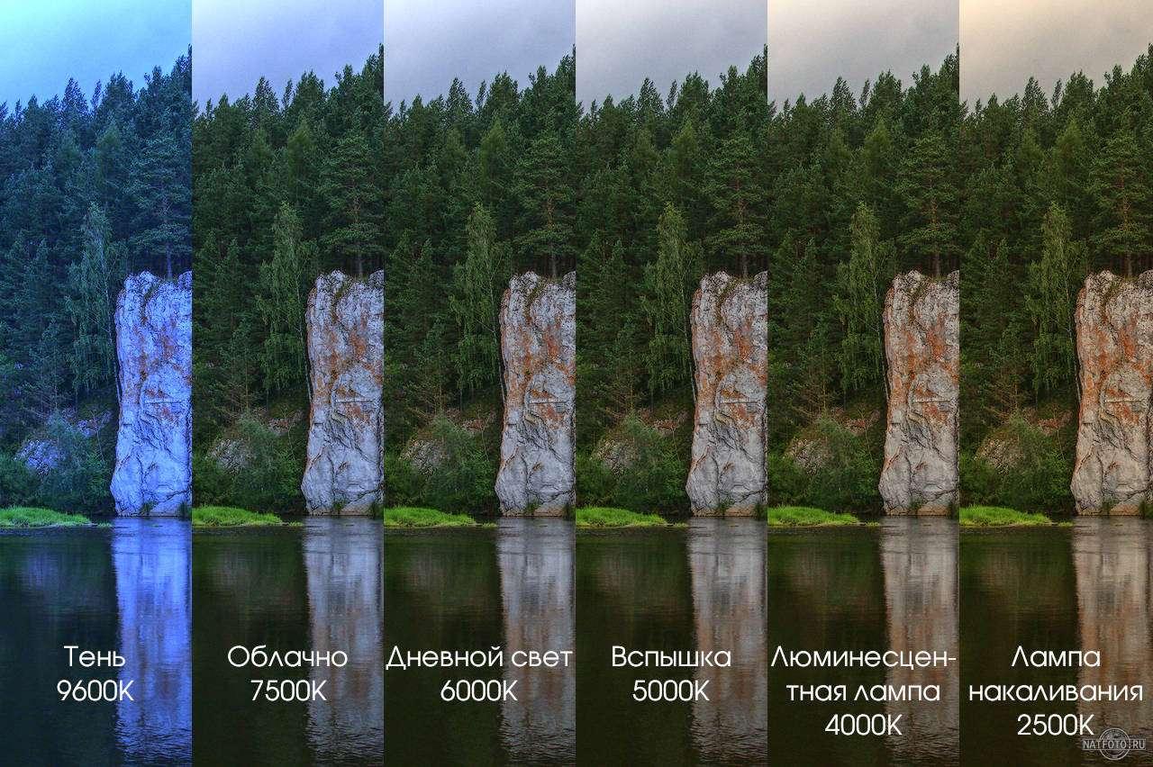 баланс белого при разных цветовых температурах